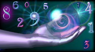 What Is Numerology – Numerology Explained