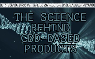 The Science Behind CBD-based Products